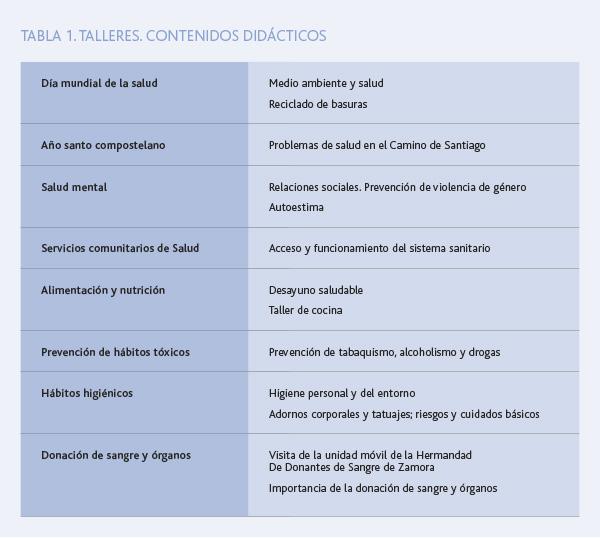 TAB1. TALLERES