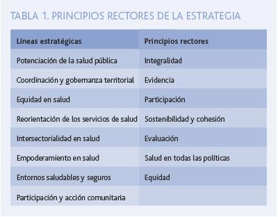 documento tabla 1