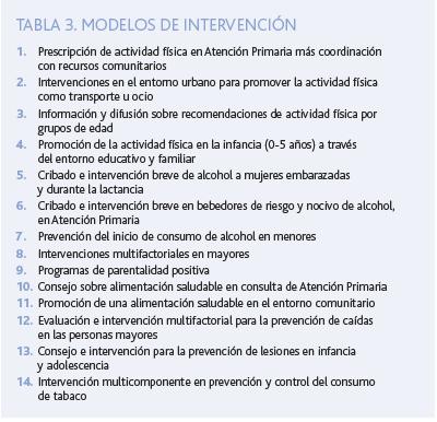 documento tabla 3