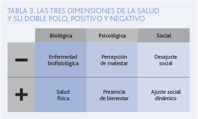 modulo tabla 3